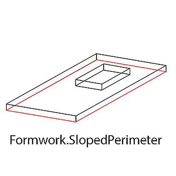 formwork-sloped-perimeter