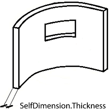 self-dimension-thickness