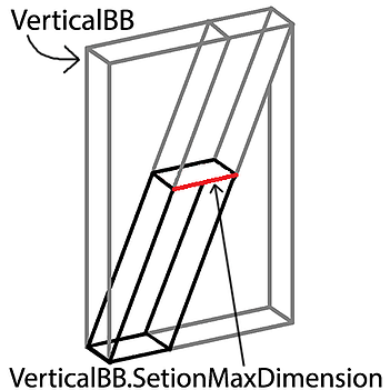 vertical-bb-section-max-dimension