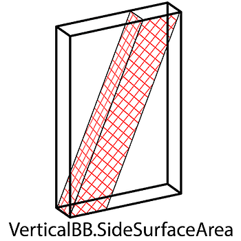 vertical-bb-side-surface-area